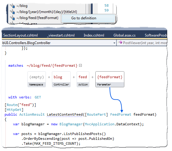 Define your ASP.NET MVC routes by way of an attribute and see how the final URL will look like from within the IDE!